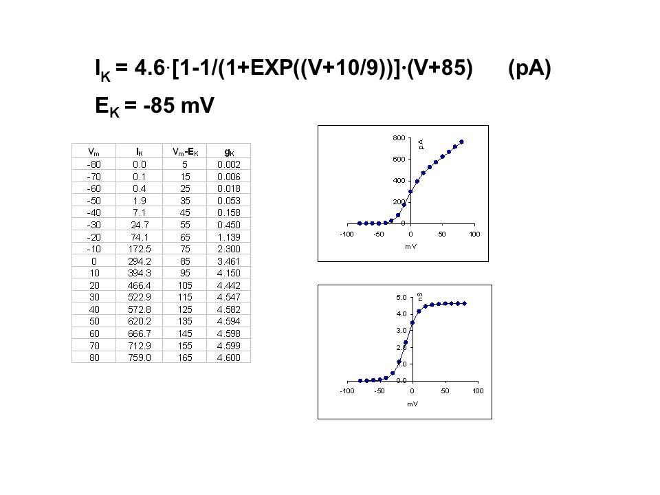 IK = 4.6·[1-1/(1+EXP((V+10/9))]·(V+85) (pA)